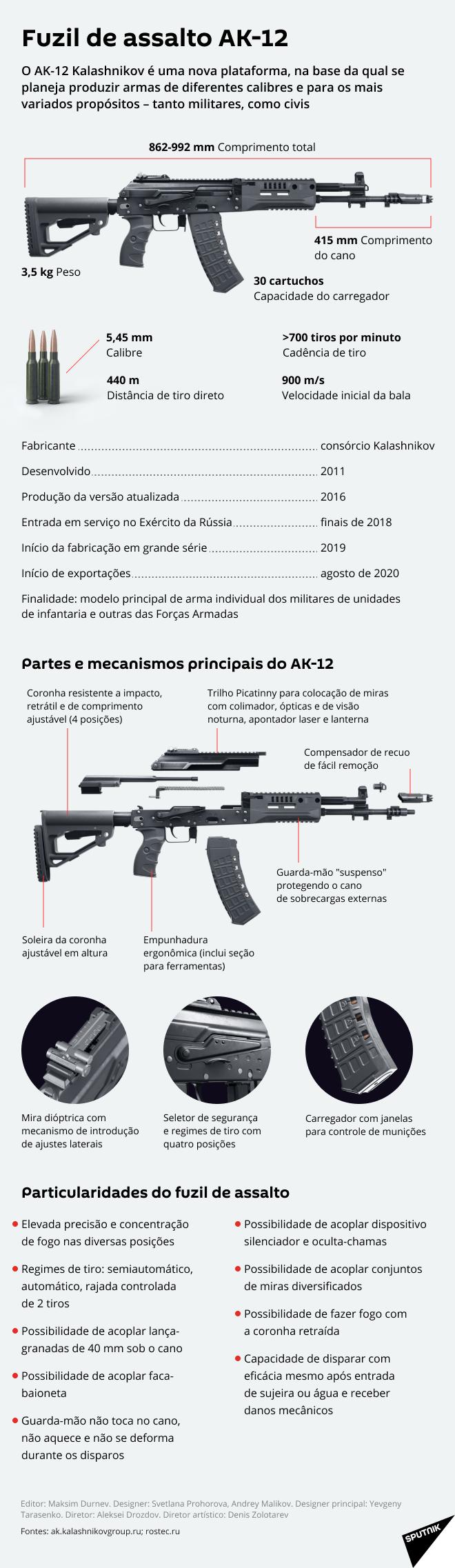 Promissor fuzil AK-12 do Kalashnikov