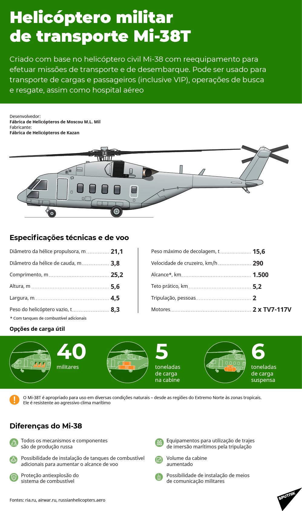 Assim é o novíssimo helicóptero de transporte russo Mi-38T