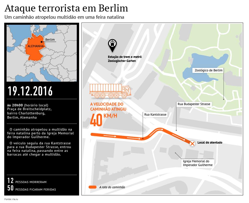 Atentado em Berlim, 19 de desembro de 2016